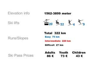 Zermatt Switzerland Information