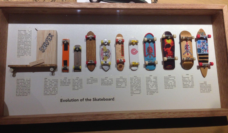 evolution of skateboard